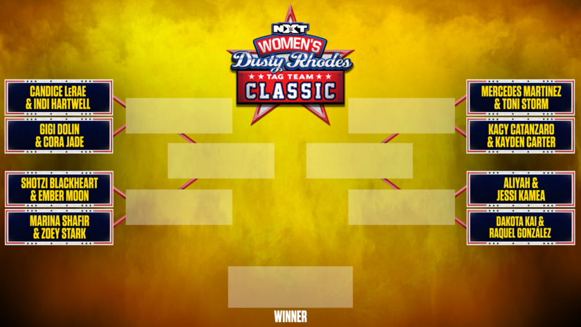 Bracket for first ever Women s Dusty Rhodes Tag Team Classic