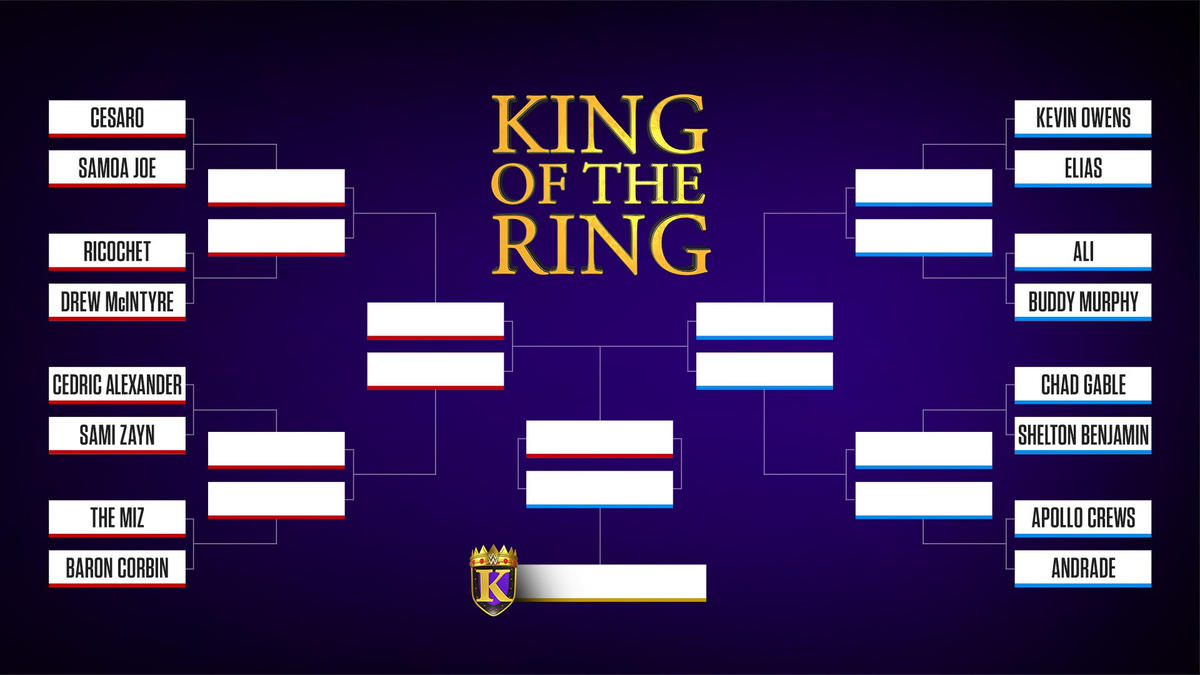 Как будет проходить турнир Король Ринга: турнирная сетка