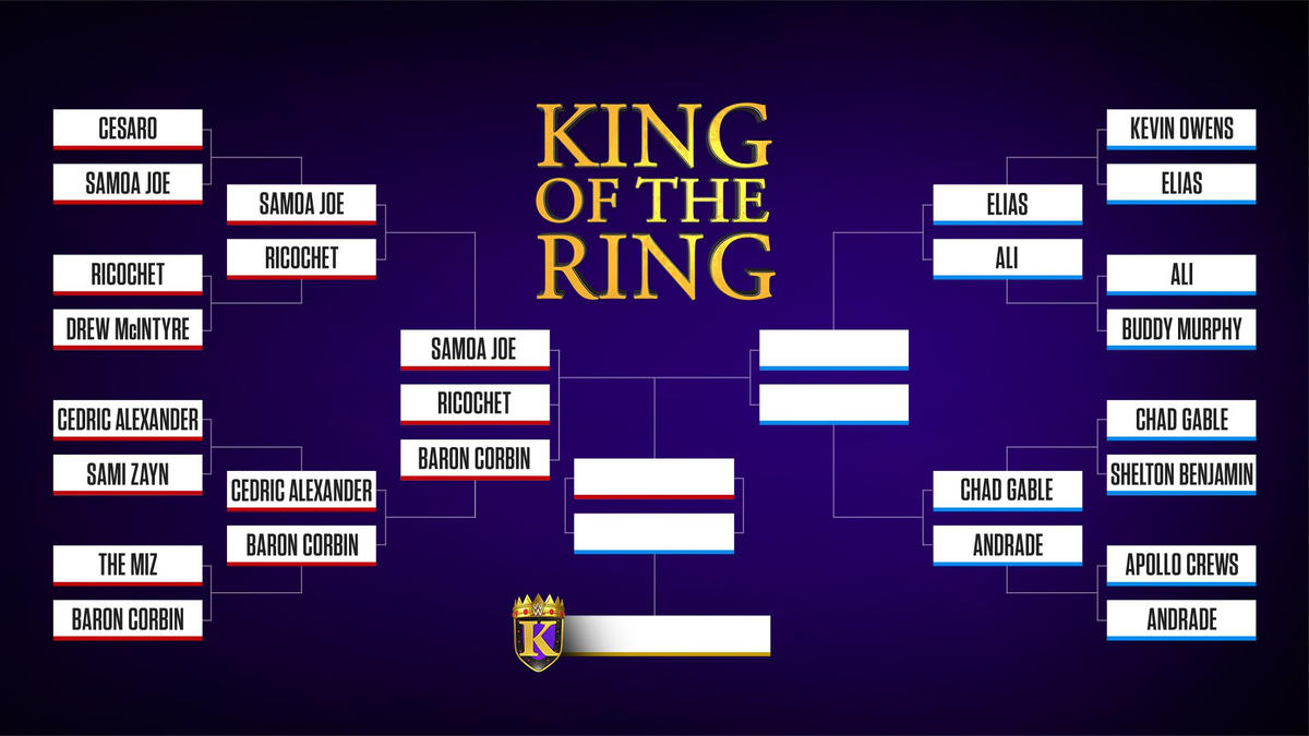 09/03 SmackDown Live Thread: King of the Ring Quarterfinals