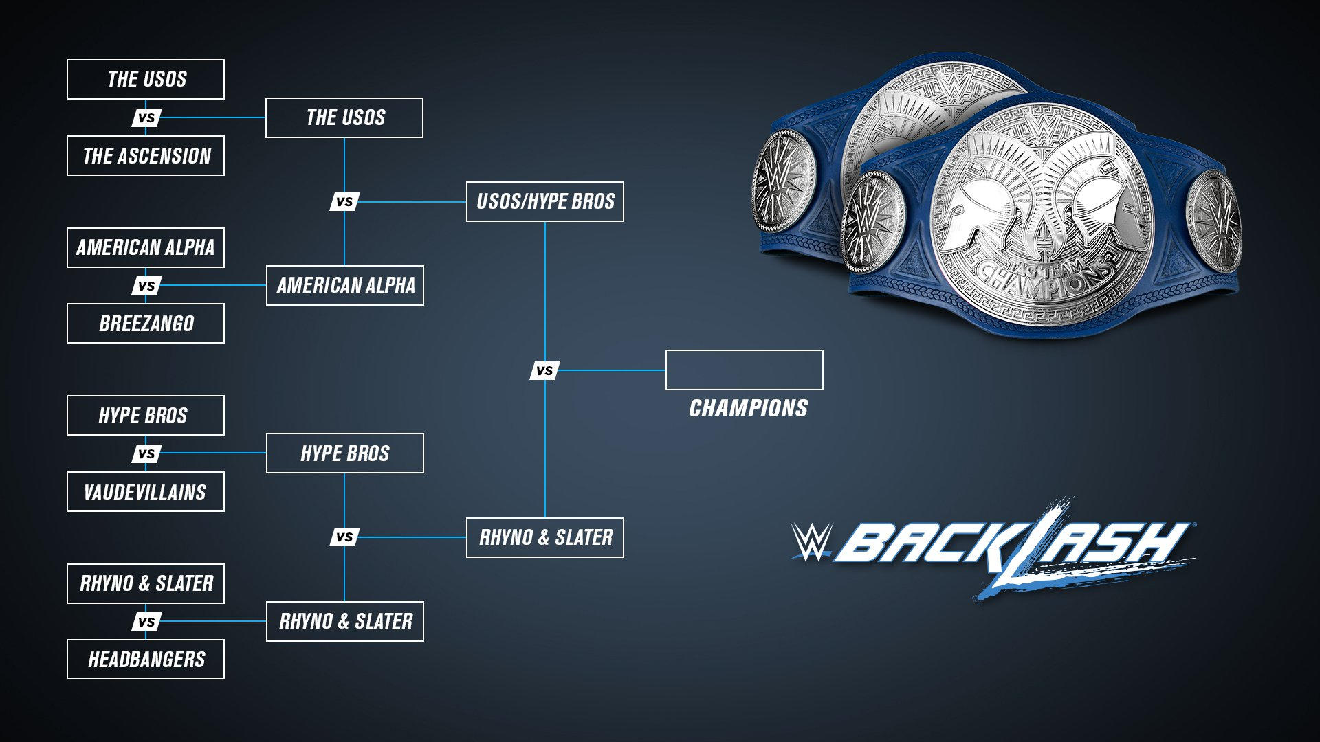 [Image: 20160906_Backlash_SDTagTitleBracket_BELT...b29bee.jpg]