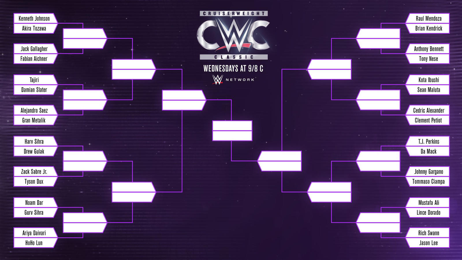 WWE CruiseWeight Classic – CWC Bracketology 7/6/16