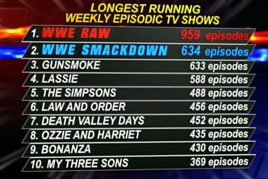 Longest Running Shows